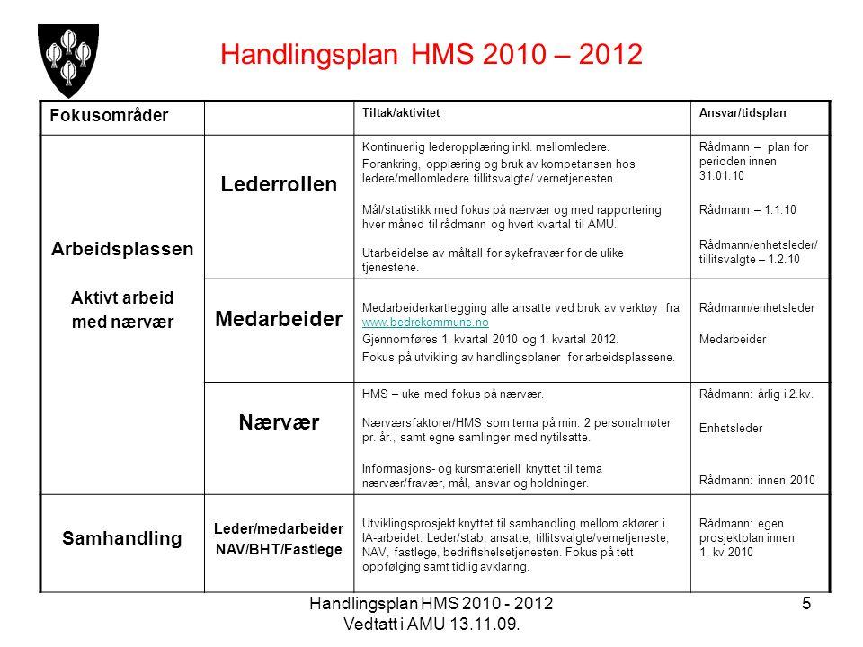 Handlingsplan HMS 2010 - 2012 Vedtatt i AMU 13.11.09. 5 Handlingsplan HMS 2010 – 2012 Fokusområder Tiltak/aktivitetAnsvar/tidsplan Arbeidsplassen Akti