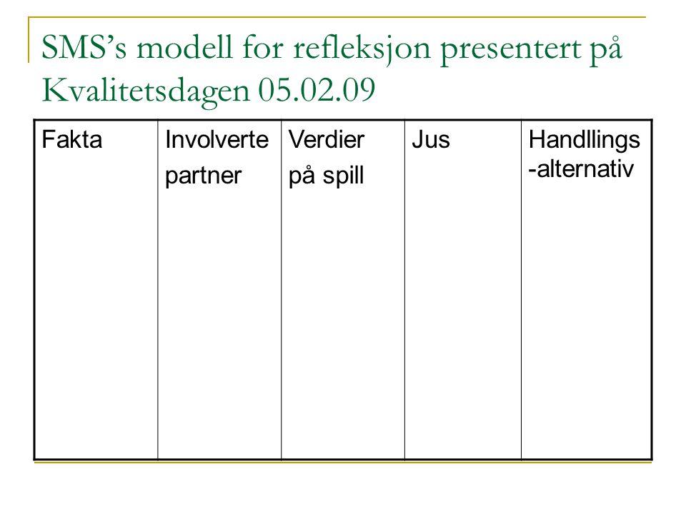 SMS's modell for refleksjon presentert på Kvalitetsdagen 05.02.09 FaktaInvolverte partner Verdier på spill JusHandllings -alternativ