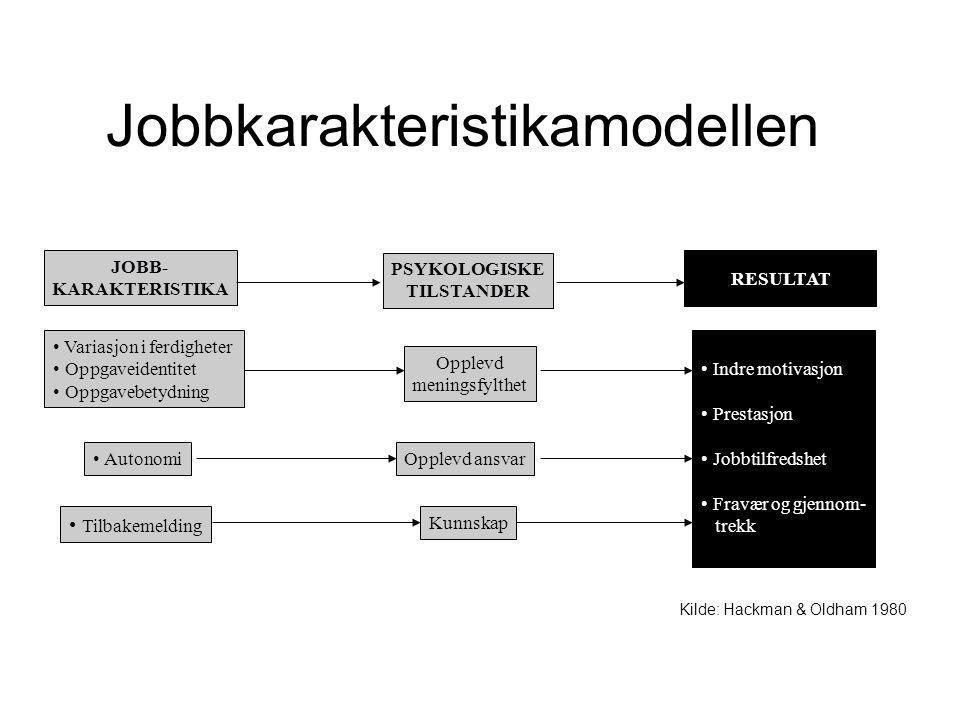 JOBB- KARAKTERISTIKA PSYKOLOGISKE TILSTANDER RESULTAT Variasjon i ferdigheter Oppgaveidentitet Oppgavebetydning Autonomi Tilbakemelding Opplevd mening