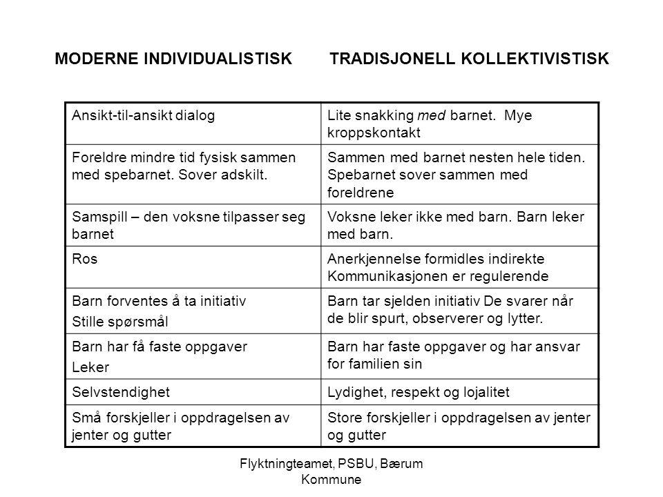 Flyktningteamet, PSBU, Bærum Kommune MODERNE INDIVIDUALISTISK TRADISJONELL KOLLEKTIVISTISK Ansikt-til-ansikt dialogLite snakking med barnet. Mye kropp