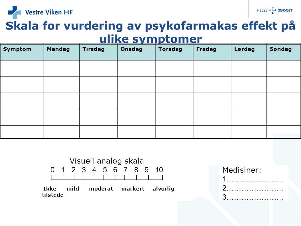 Skala for vurdering av psykofarmakas effekt på ulike symptomer Visuell analog skala 0 1 2 3 4 5 6 7 8 9 10 Ikke mild moderat markert alvorlig tilstede Medisiner: 1…………………..