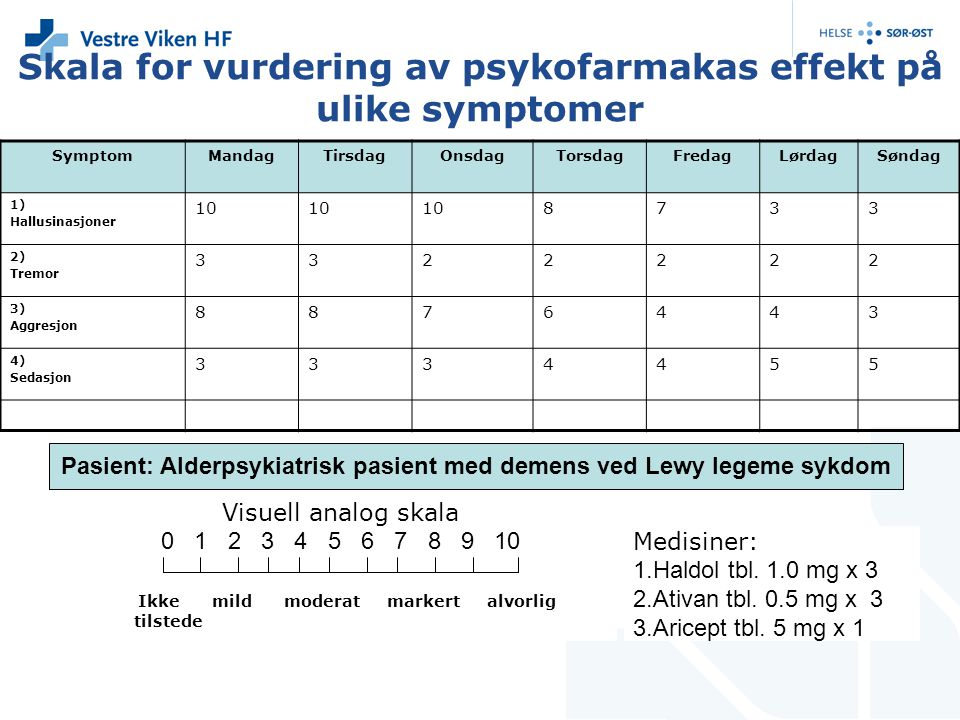 Skala for vurdering av psykofarmakas effekt på ulike symptomer Visuell analog skala 0 1 2 3 4 5 6 7 8 9 10 Ikke mild moderat markert alvorlig tilstede Medisiner: 1.Haldol tbl.