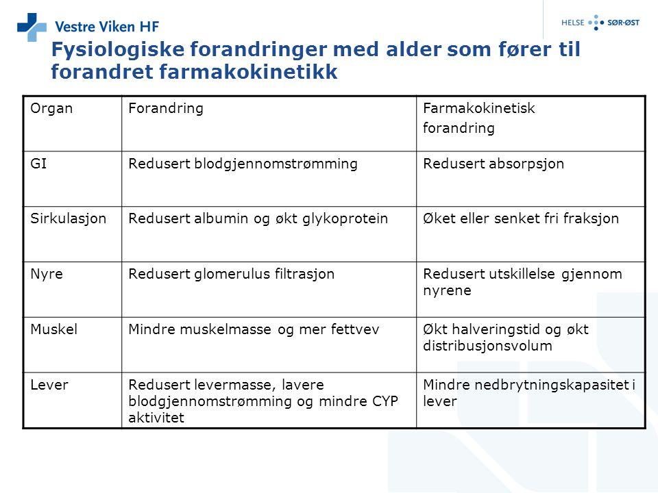 Fysiologiske forandringer med alder som fører til forandret farmakokinetikk OrganForandringFarmakokinetisk forandring GIRedusert blodgjennomstrømmingR