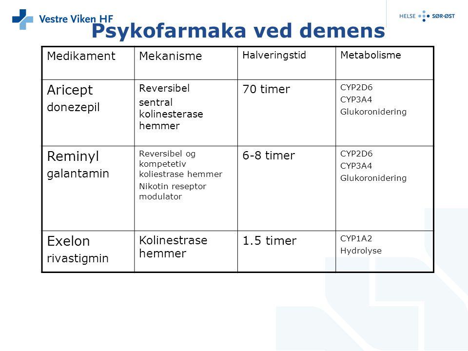 Psykofarmaka ved demens MedikamentMekanisme HalveringstidMetabolisme Aricept donezepil Reversibel sentral kolinesterase hemmer 70 timer CYP2D6 CYP3A4