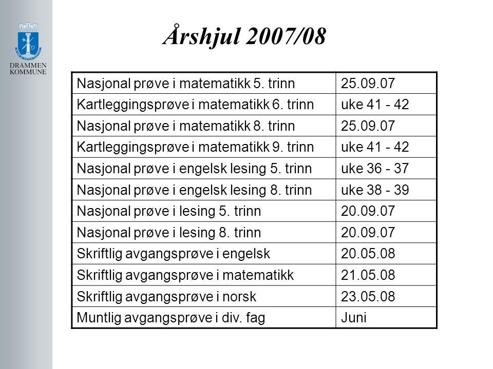 Årshjul 2007/08 Nasjonal prøve i matematikk 5. trinn25.09.07 Kartleggingsprøve i matematikk 6. trinnuke 41 - 42 Nasjonal prøve i matematikk 8. trinn25