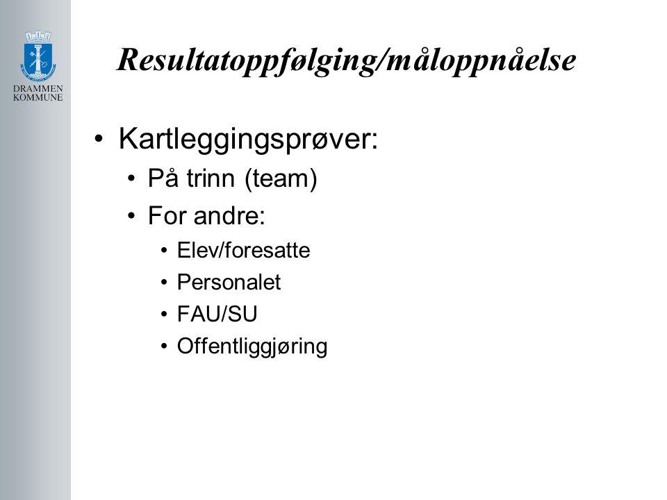 Resultatoppfølging/måloppnåelse Kartleggingsprøver: På trinn (team) For andre: Elev/foresatte Personalet FAU/SU Offentliggjøring