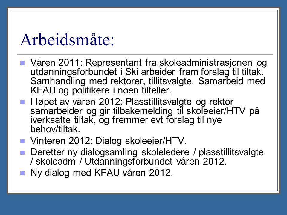 Arbeidsmåte: Våren 2011: Representant fra skoleadministrasjonen og utdanningsforbundet i Ski arbeider fram forslag til tiltak. Samhandling med rektore