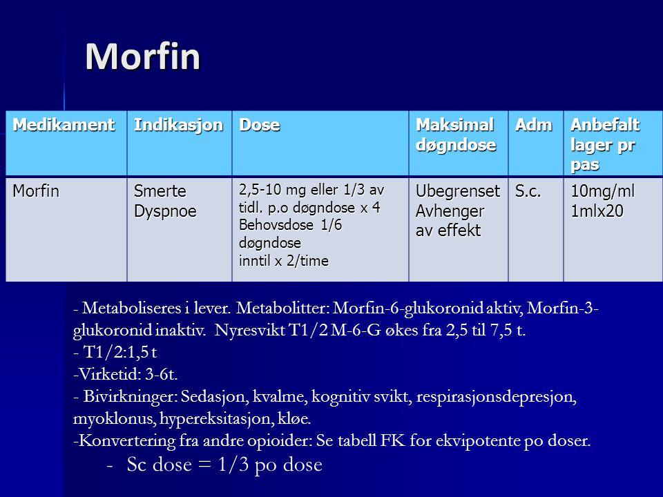Morfin MedikamentIndikasjonDose Maksimal døgndose Adm Anbefalt lager pr pas MorfinSmerteDyspnoe 2,5-10 mg eller 1/3 av tidl. p.o døgndose x 4 Behovsdo