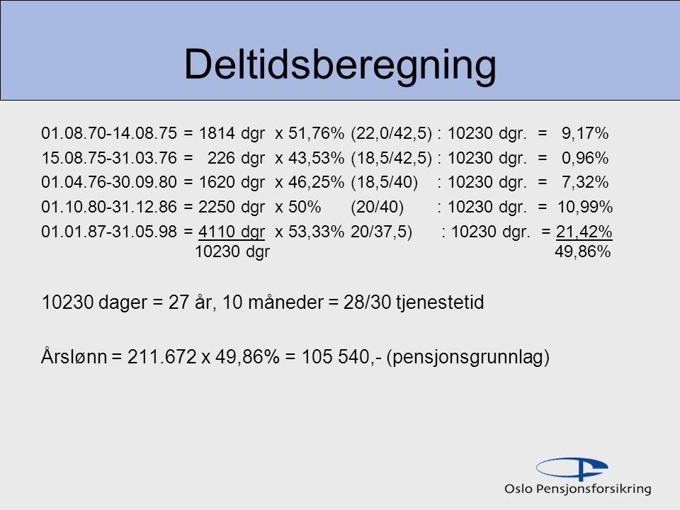 Deltidsberegning 01.08.70-14.08.75 = 1814 dgr x 51,76% (22,0/42,5) : 10230 dgr. = 9,17% 15.08.75-31.03.76 = 226 dgr x 43,53% (18,5/42,5) : 10230 dgr.