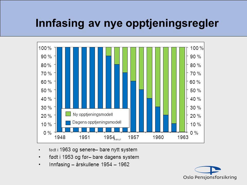 Innfasing av nye opptjeningsregler født i 1963 og senere– bare nytt system født i 1953 og før– bare dagens system Innfasing – årskullene 1954 – 1962