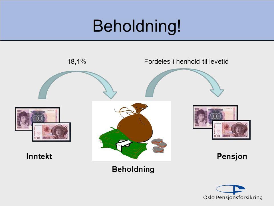 Beholdning! Inntekt Beholdning Pensjon 18,1%Fordeles i henhold til levetid