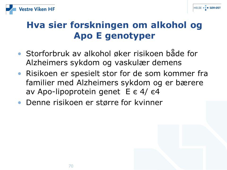 70 Hva sier forskningen om alkohol og Apo E genotyper Storforbruk av alkohol øker risikoen både for Alzheimers sykdom og vaskulær demens Risikoen er spesielt stor for de som kommer fra familier med Alzheimers sykdom og er bærere av Apo-lipoprotein genet E є 4/ є4 Denne risikoen er større for kvinner