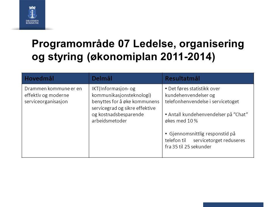 Programområde 07 Ledelse, organisering og styring (økonomiplan 2011-2014) HovedmålDelmålResultatmål Drammen kommune er en effektiv og moderne serviceo