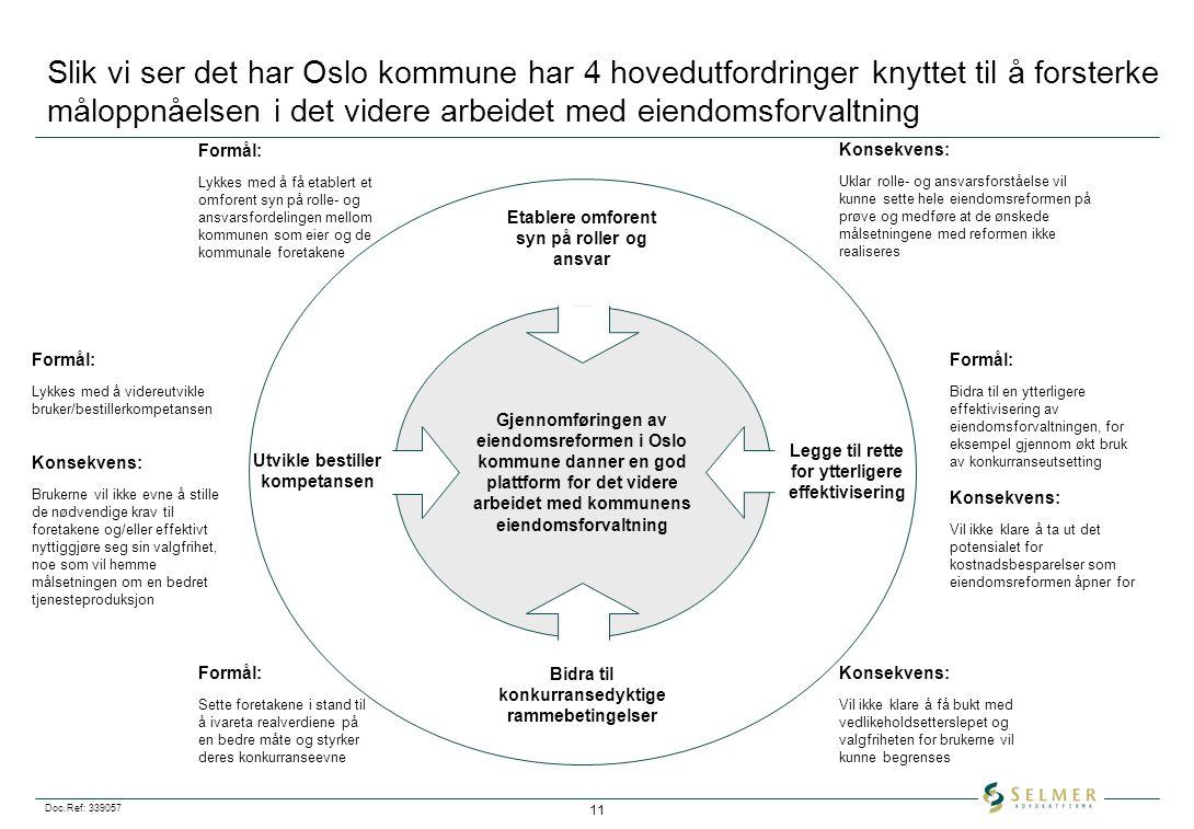 Doc.Ref: 339057 11 Gjennomføringen av eiendomsreformen i Oslo kommune danner en god plattform for det videre arbeidet med kommunens eiendomsforvaltnin