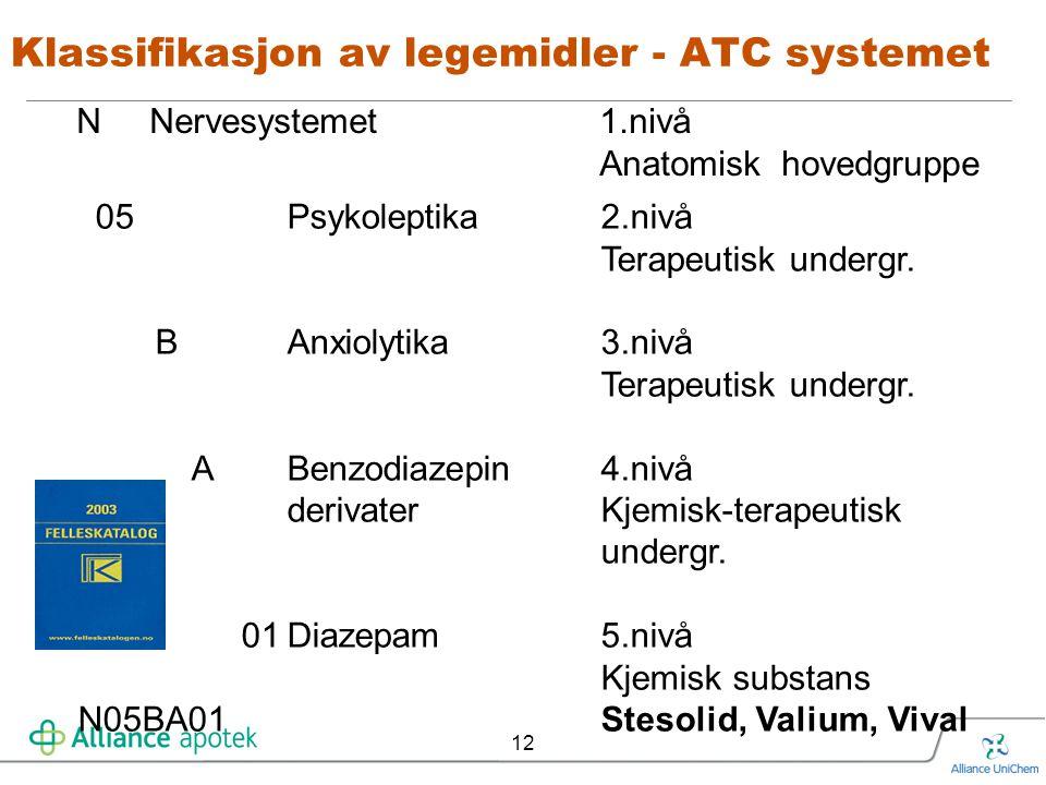 12 Klassifikasjon av legemidler - ATC systemet N Nervesystemet1.nivå Anatomisk hovedgruppe 05Psykoleptika2.nivå Terapeutisk undergr. BAnxiolytika3.niv