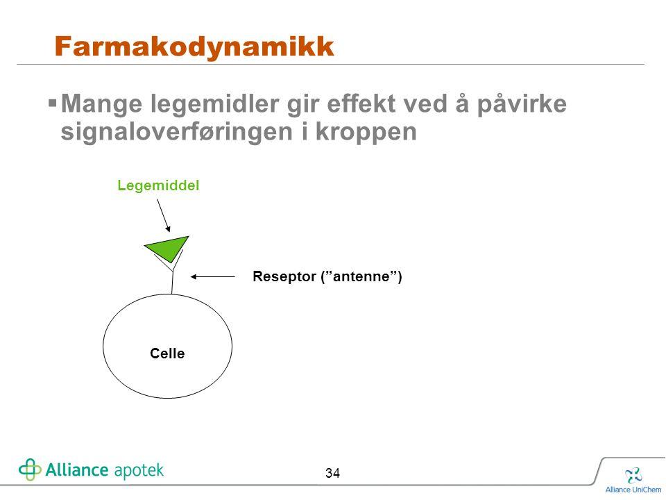 """34 Farmakodynamikk  Mange legemidler gir effekt ved å påvirke signaloverføringen i kroppen Celle Reseptor (""""antenne"""") Legemiddel"""
