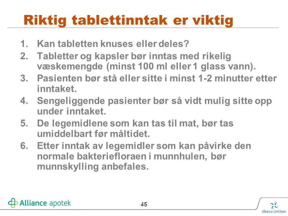 45 Riktig tablettinntak er viktig 1.Kan tabletten knuses eller deles? 2.Tabletter og kapsler bør inntas med rikelig væskemengde (minst 100 ml eller 1