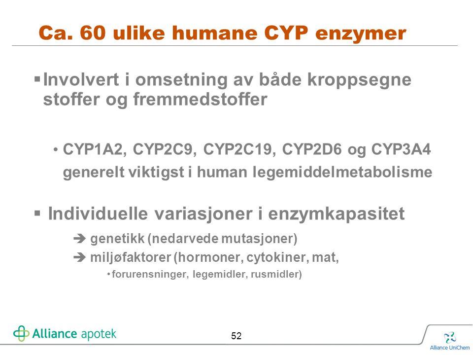 52 Ca. 60 ulike humane CYP enzymer  Involvert i omsetning av både kroppsegne stoffer og fremmedstoffer CYP1A2, CYP2C9, CYP2C19, CYP2D6 og CYP3A4 gene