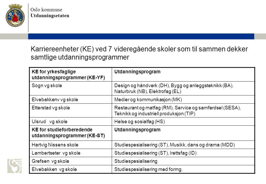 Oslo kommune Utdanningsetaten Karriereenheter (KE) ved 7 videregående skoler som til sammen dekker samtlige utdanningsprogrammer KE for yrkesfaglige utdanningsprogrammer (KE-YF) Utdanningsprogram Sogn vg skoleDesign og håndverk (DH), Bygg og anleggsteknikk (BA), Naturbruk (NB), Elektrofag (EL) Elvebakkenv vg skoleMedier og kommunikasjon (MK) Etterstad vg skoleRestaurant og matfag (RM), Service og samferdsel (SESA), Teknikk og industriell produksjon (TIP) Ulsrud vg skoleHelse og sosialfag (HS) KE for studieforberedende utdanningsprogrammer (KE-ST) Utdanningsprogram Hartvig Nissens skoleStudiespesialisering (ST), Musikk, dans og drama (MDD) Lambertseter vg skoleStudiespesialisering (ST), Irettsfag (ID) Grefsen vg skoleStudiespesialisering Elvebakken vg skoleStudiespesialisering med formg.