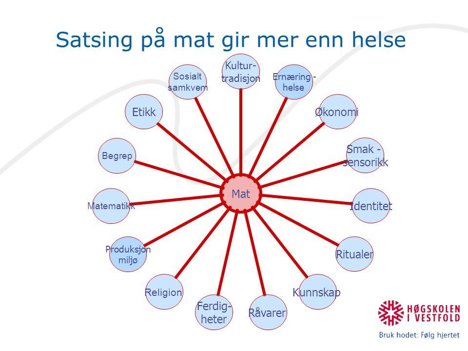 Satsing på mat gir mer enn helse Mat Kultur- tradisjon Ernæring - helse Økonomi Smak - sensorikk IdentitetRitualerKunnskapRåvarer Ferdig- heter Religi