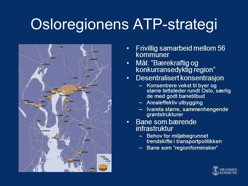 """Osloregionens ATP-strategi Frivillig samarbeid mellom 56 kommuner Mål: """"Bærekraftig og konkurransedyktig region"""" Desentralisert konsentrasjon –Konsent"""