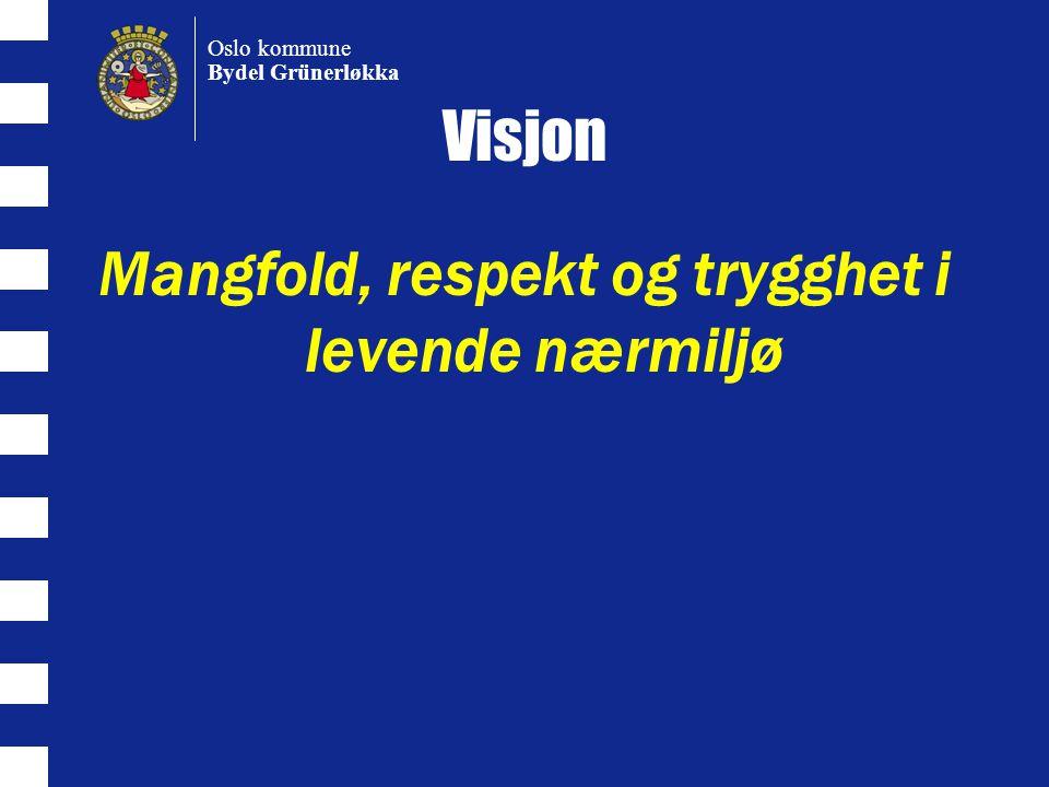 Visjon Mangfold, respekt og trygghet i levende nærmiljø Oslo kommune Bydel Grünerløkka