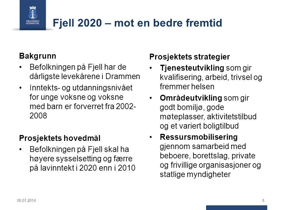 Fjell 2020 – mot en bedre fremtid Bakgrunn Befolkningen på Fjell har de dårligste levekårene i Drammen Inntekts- og utdanningsnivået for unge voksne o
