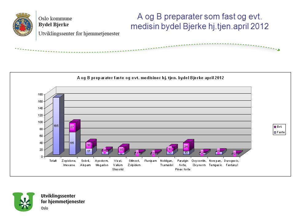 A og B preparater som fast og evt. medisin bydel Bjerke hj.tjen.april 2012
