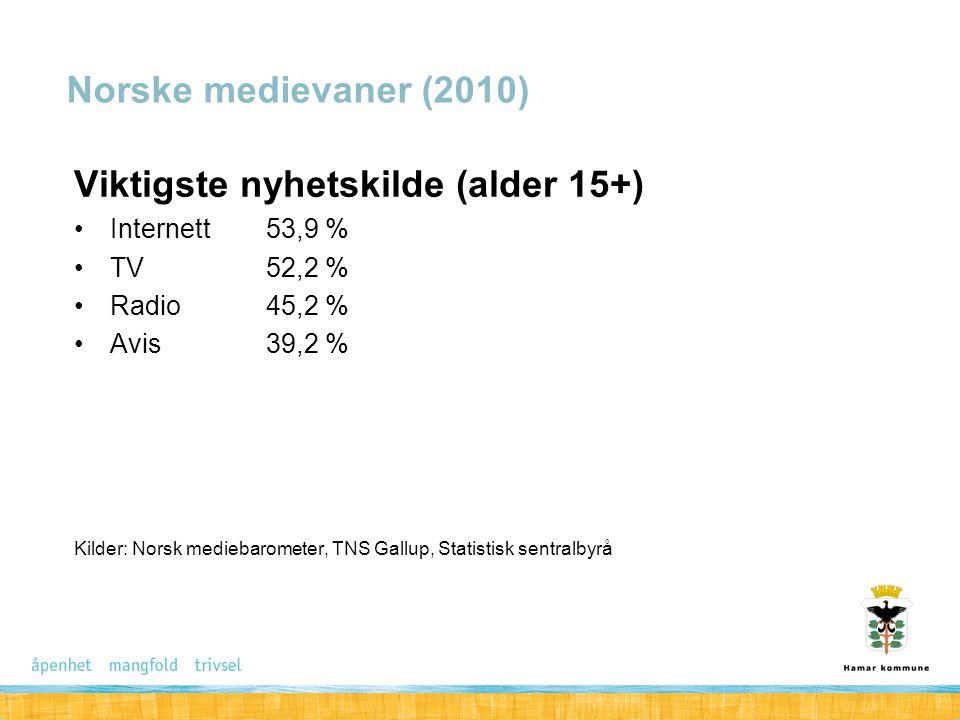 Viktigste nyhetskilde (alder 15+) Internett53,9 % TV52,2 % Radio45,2 % Avis39,2 % Kilder: Norsk mediebarometer, TNS Gallup, Statistisk sentralbyrå Nor