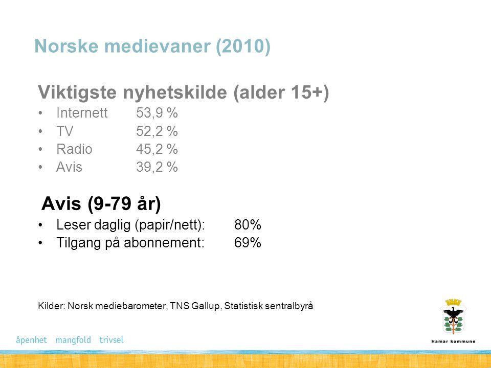 Viktigste nyhetskilde (alder 15+) Internett53,9 % TV52,2 % Radio45,2 % Avis39,2 % Avis (9-79 år) Leser daglig (papir/nett):80% Tilgang på abonnement:6