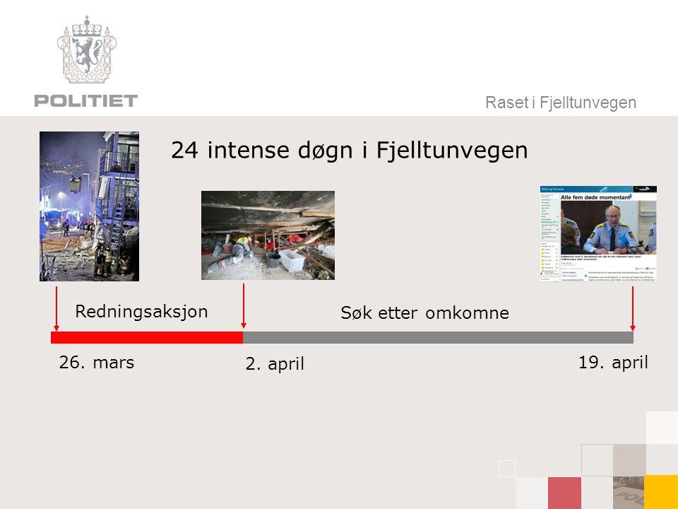 26. mars19. april 24 intense døgn i Fjelltunvegen 2. april Søk etter omkomne Redningsaksjon