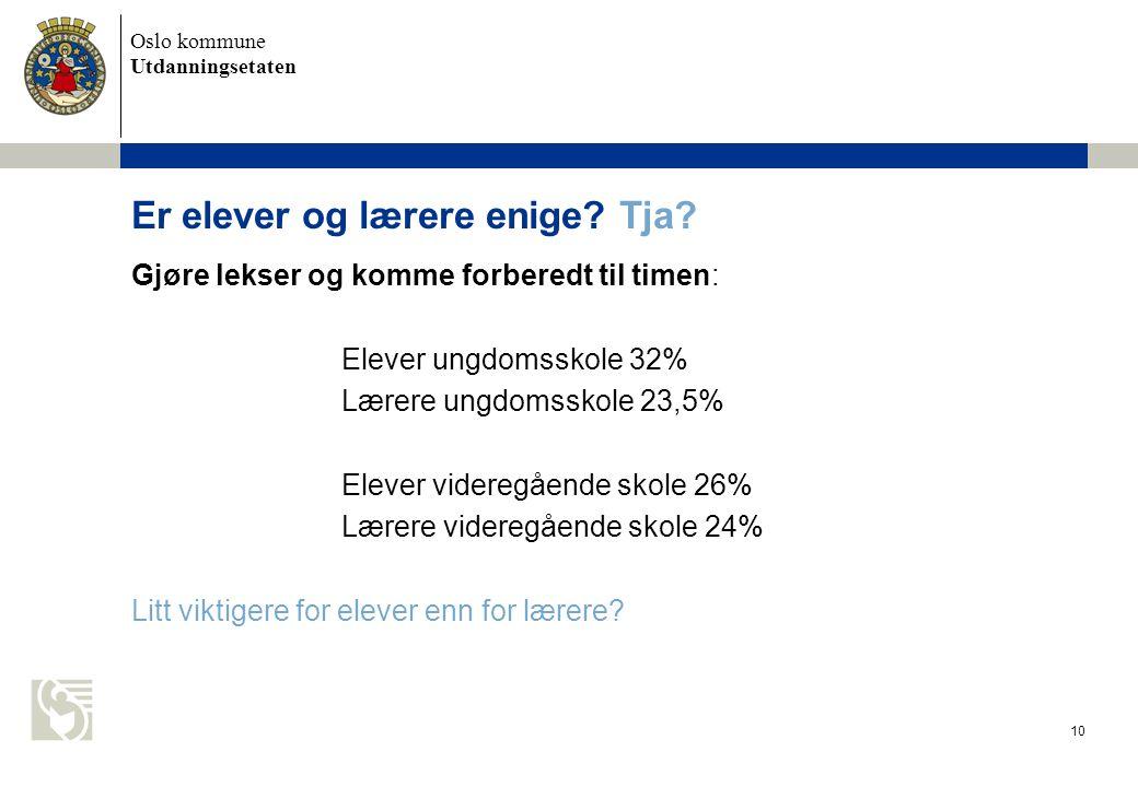 Oslo kommune Utdanningsetaten 11 Er elever og lærere enige.