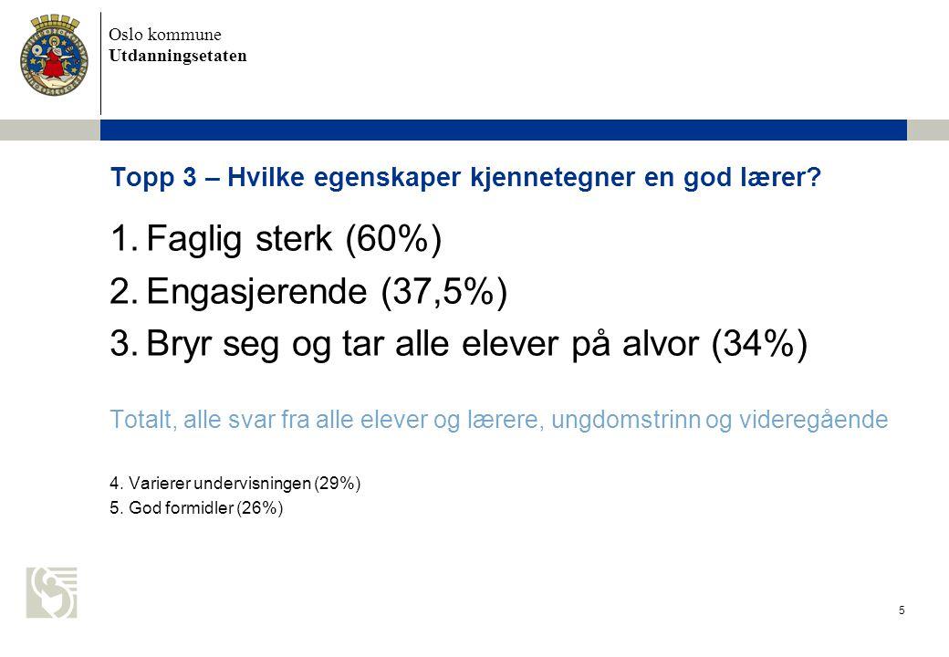 Oslo kommune Utdanningsetaten 6 Er elever og lærere enige.