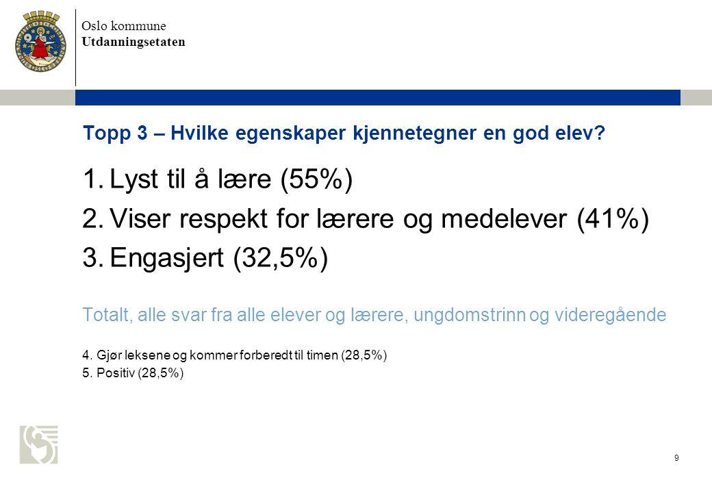 Oslo kommune Utdanningsetaten 10 Er elever og lærere enige.