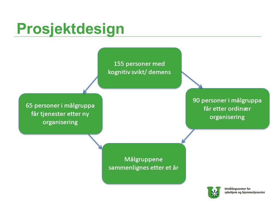Prosjektdesign 155 personer med kognitiv svikt/ demens 90 personer i målgruppa får etter ordinær organisering 65 personer i målgruppa får tjenester et