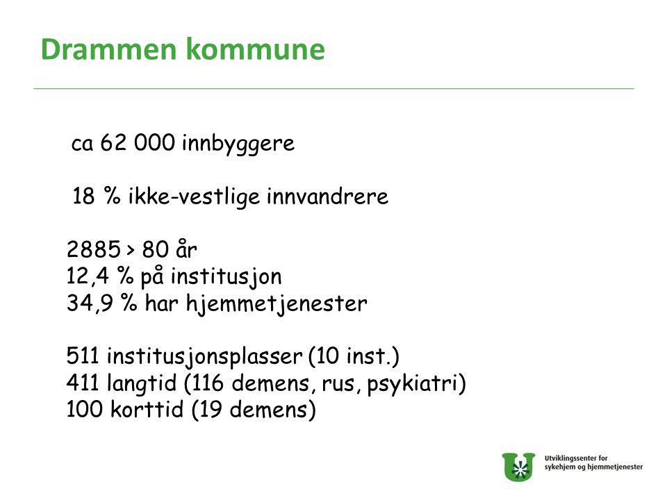 Drammen kommune ca 62 000 innbyggere 18 % ikke-vestlige innvandrere 2885 > 80 år 12,4 % på institusjon 34,9 % har hjemmetjenester 511 institusjonsplas