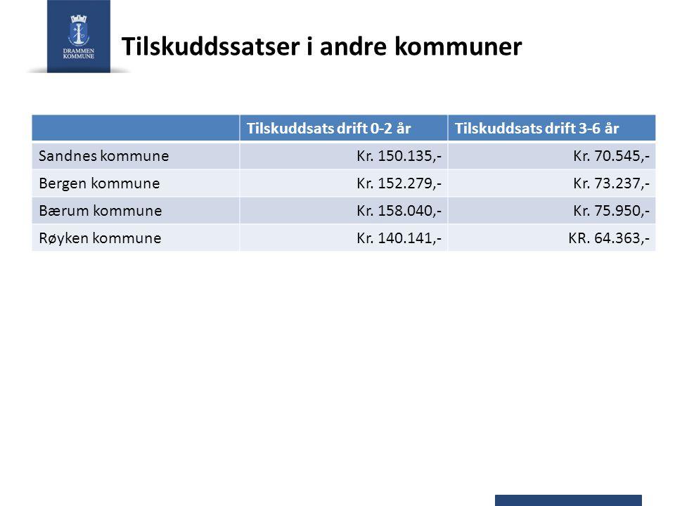 Nasjonale tilskuddsatser Tilskuddsats drift 0-2 årTilskuddsats drift 3-6 år Ordinære barnehagerKr.