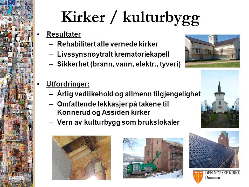 Kirker / kulturbygg Resultater –Rehabilitert alle vernede kirker –Livssynsnøytralt krematoriekapell –Sikkerhet (brann, vann, elektr., tyveri) Utfordri