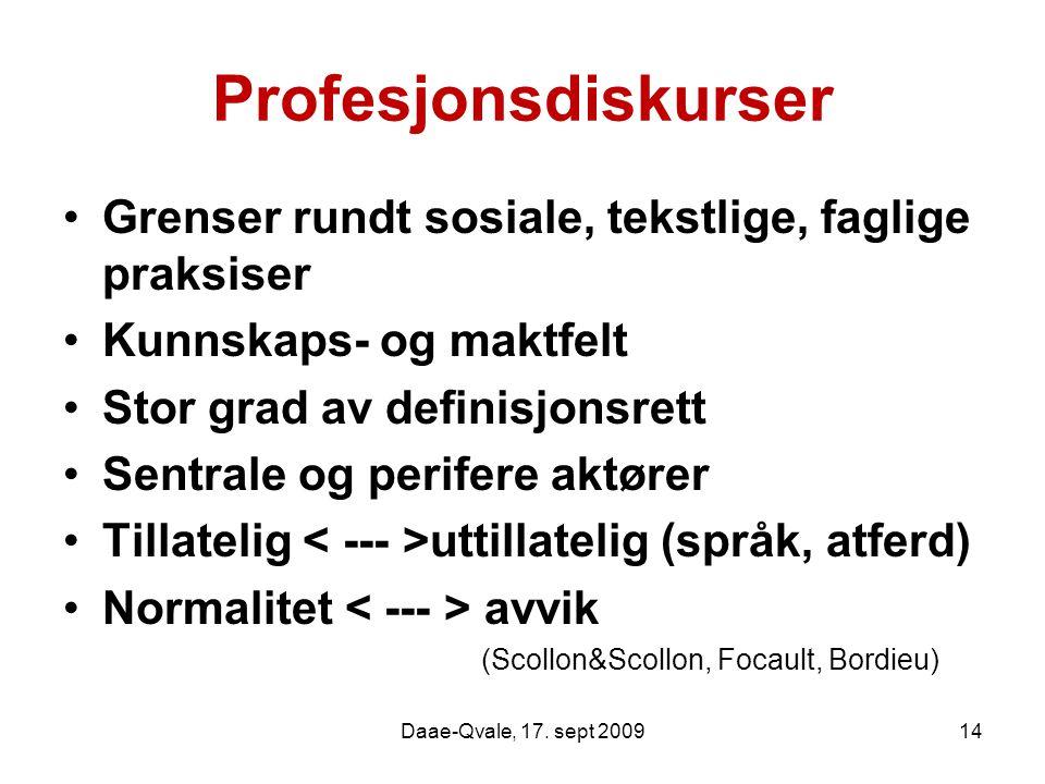 Profesjonsdiskurser Grenser rundt sosiale, tekstlige, faglige praksiser Kunnskaps- og maktfelt Stor grad av definisjonsrett Sentrale og perifere aktør