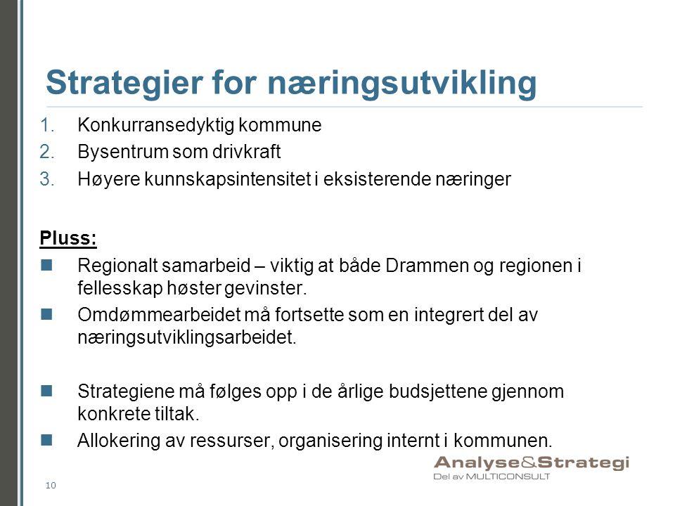 Strategier for næringsutvikling 1.Konkurransedyktig kommune 2.Bysentrum som drivkraft 3.Høyere kunnskapsintensitet i eksisterende næringer Pluss: Regi