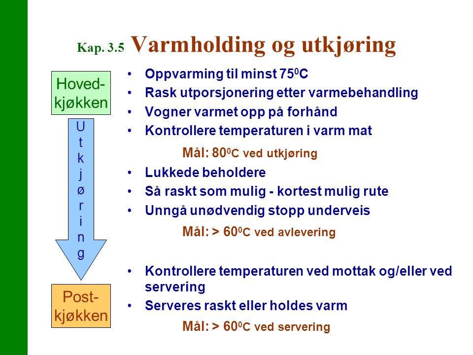 Kap. 3.5 Varmholding og utkjøring Oppvarming til minst 75 0 C Rask utporsjonering etter varmebehandling Vogner varmet opp på forhånd Kontrollere tempe