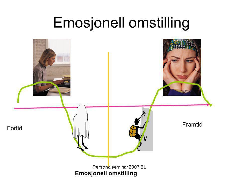 Personalseminar 2007 BL Emosjonell omstilling Framtid Fortid Emosjonell omstilling
