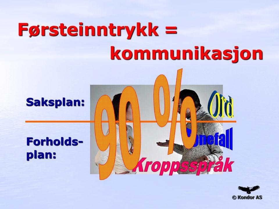 © Kondor AS Førsteinntrykk = Forholds-plan: Saksplan: kommunikasjon
