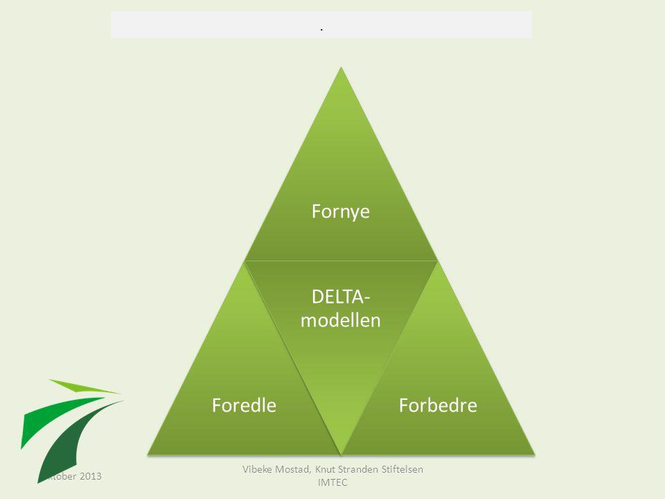 Oktober 2013 Vibeke Mostad, Knut Stranden Stiftelsen IMTEC FornyeForedle DELTA- modellen Forbedre.