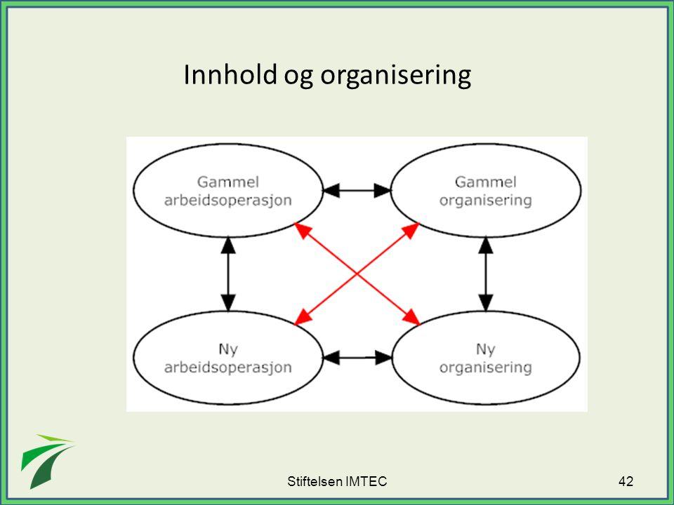 Stiftelsen IMTEC Innhold og organisering 42