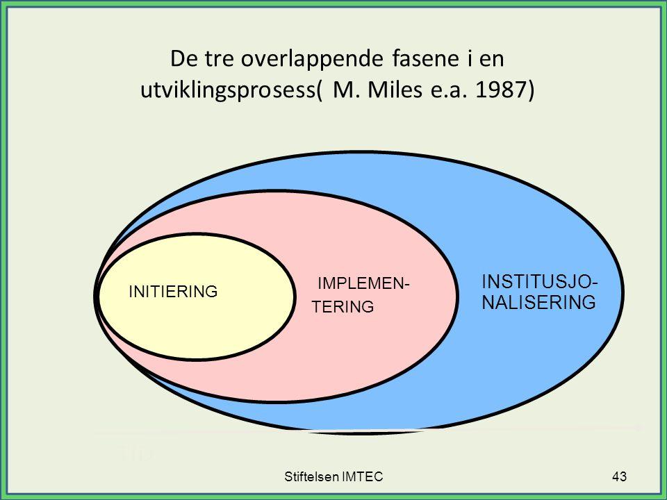 Stiftelsen IMTEC De tre overlappende fasene i en utviklingsprosess( M. Miles e.a. 1987) INSTITUSJO- NALISERING IMPLEMEN- TERING INITIERING TID 43