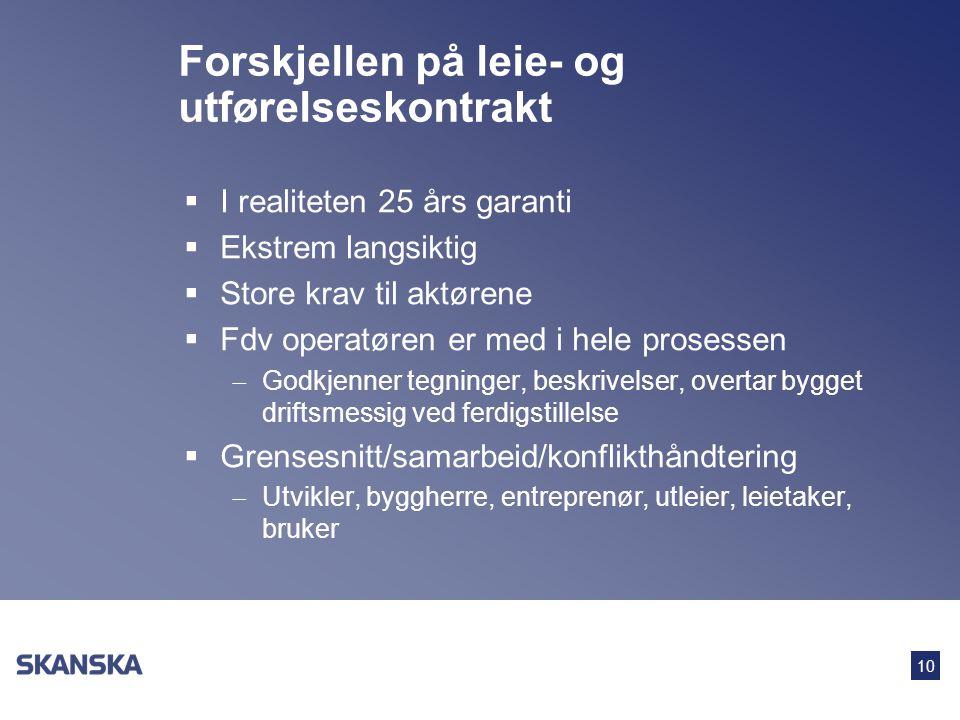 10 Forskjellen på leie- og utførelseskontrakt  I realiteten 25 års garanti  Ekstrem langsiktig  Store krav til aktørene  Fdv operatøren er med i h