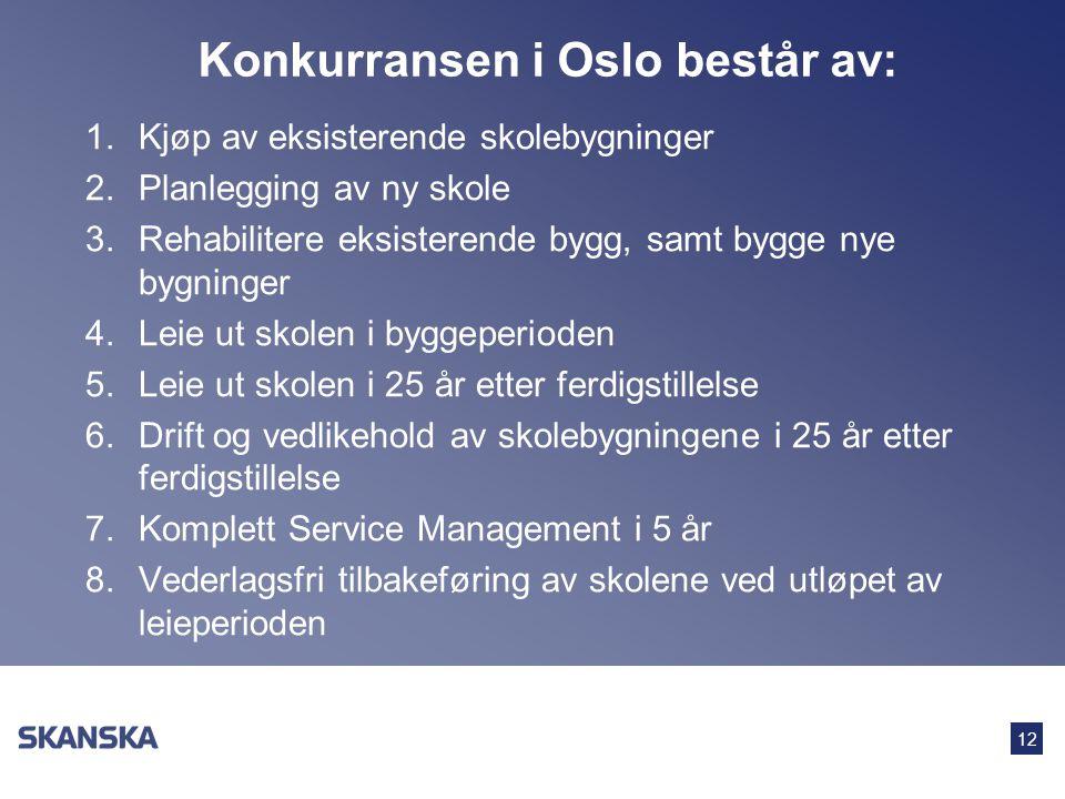 12 Konkurransen i Oslo består av: 1.Kjøp av eksisterende skolebygninger 2.Planlegging av ny skole 3.Rehabilitere eksisterende bygg, samt bygge nye byg