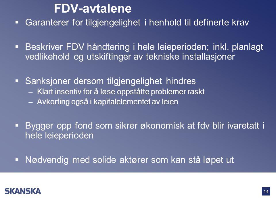 14 FDV-avtalene  Garanterer for tilgjengelighet i henhold til definerte krav  Beskriver FDV håndtering i hele leieperioden; inkl. planlagt vedlikeho