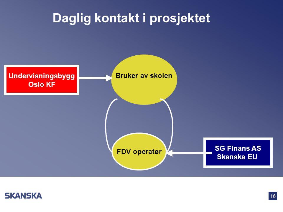 16 Daglig kontakt i prosjektet Bruker av skolen FDV operatør SG Finans AS Skanska EU Undervisningsbygg Oslo KF
